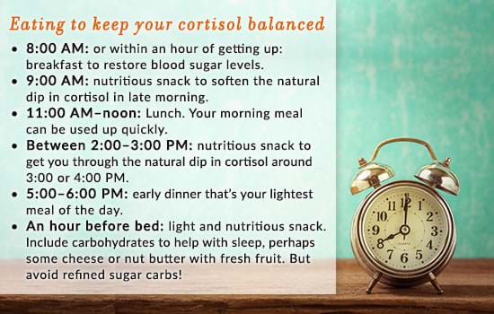 eating timeline to keep your cortisol balance